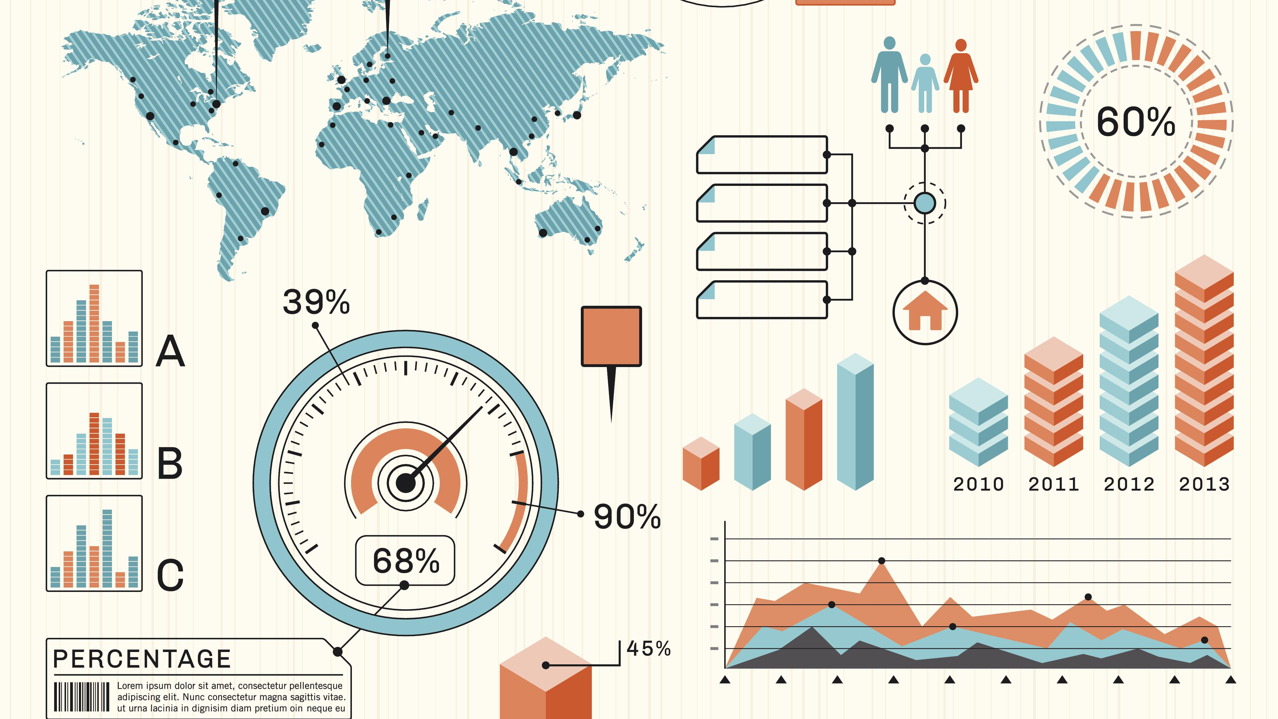 The 20 Best Infographics To Inspire Content Marketers - Insights